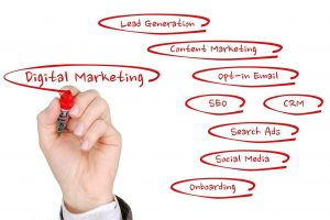 Digital Marketing Company for Your Business – The Complete Guide