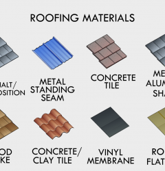 Best Material For Roof